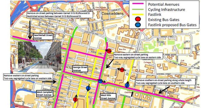 Glasgow city cycling strategy