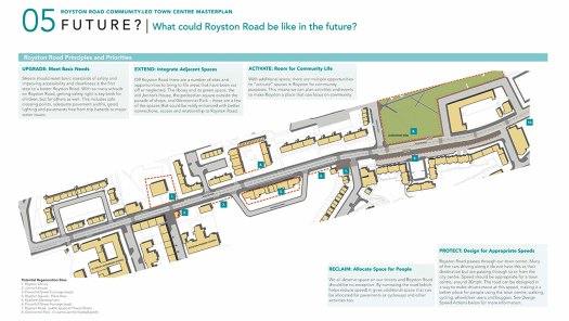Plan with notes about future of Royston Road, Glasgow