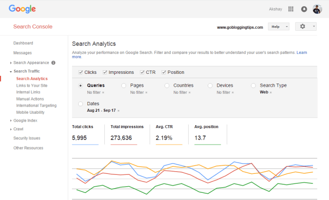 Search analytics in Google search console