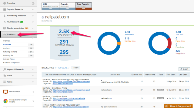 Backlinks in SEMrush