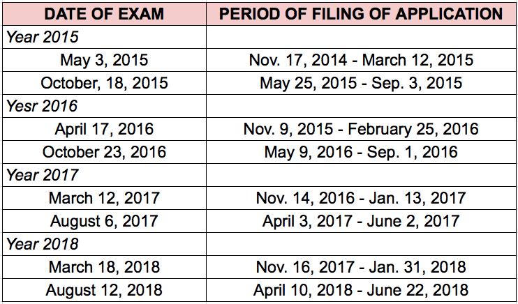 Civil Service Exam Schedule 2019 Photo