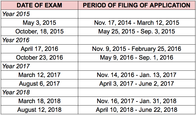 Civil Service Exam Schedule 2019 Photo