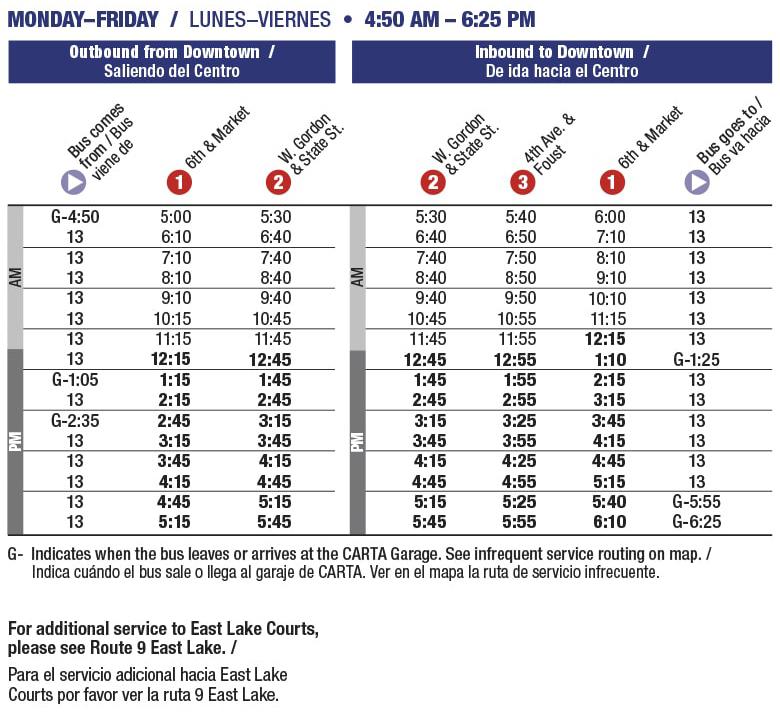 Rt 13 Rossville schedule