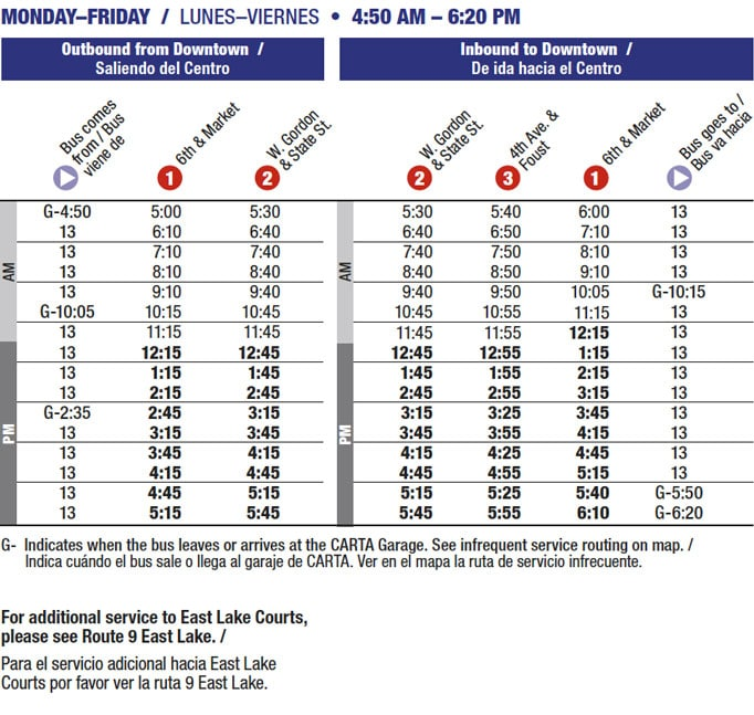 Route 13 timetable