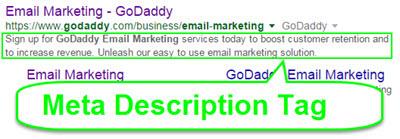 Description Meta Tag Example GoDaddy Email Marketing