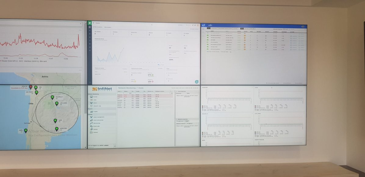 Godelius NOC Remote Management and Monitoring Centre: a new form of monitoring systems and operations