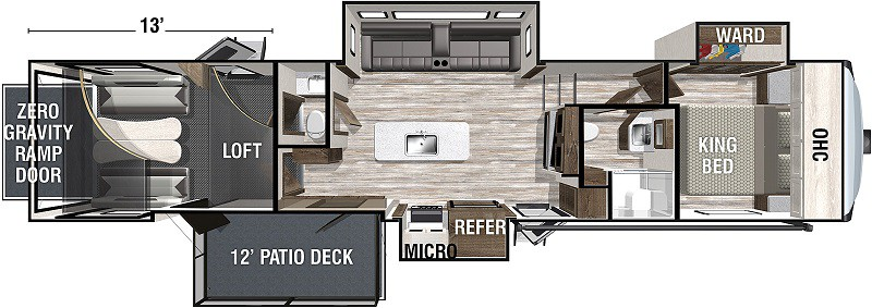 8 must see rvs with side patios with