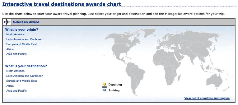 United Interactive Award Chart