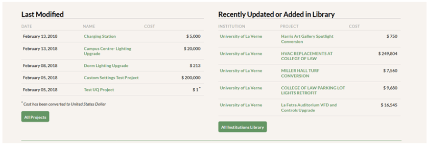 The Last Modified and Recently Added in Library sections on the Dashboard