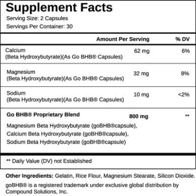 Keto Trim Ingredients