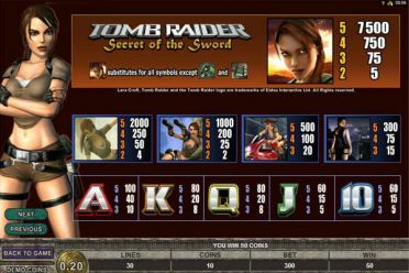 Tomb Raider Slot Machine Nederland