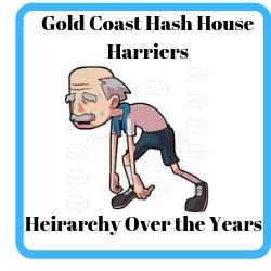Gold Coast Hash image Heirarchy_1