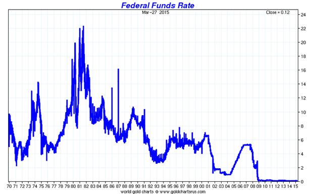 chart_2_31-03-2015
