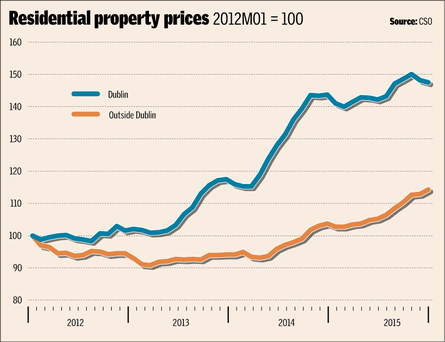 Property_bubble