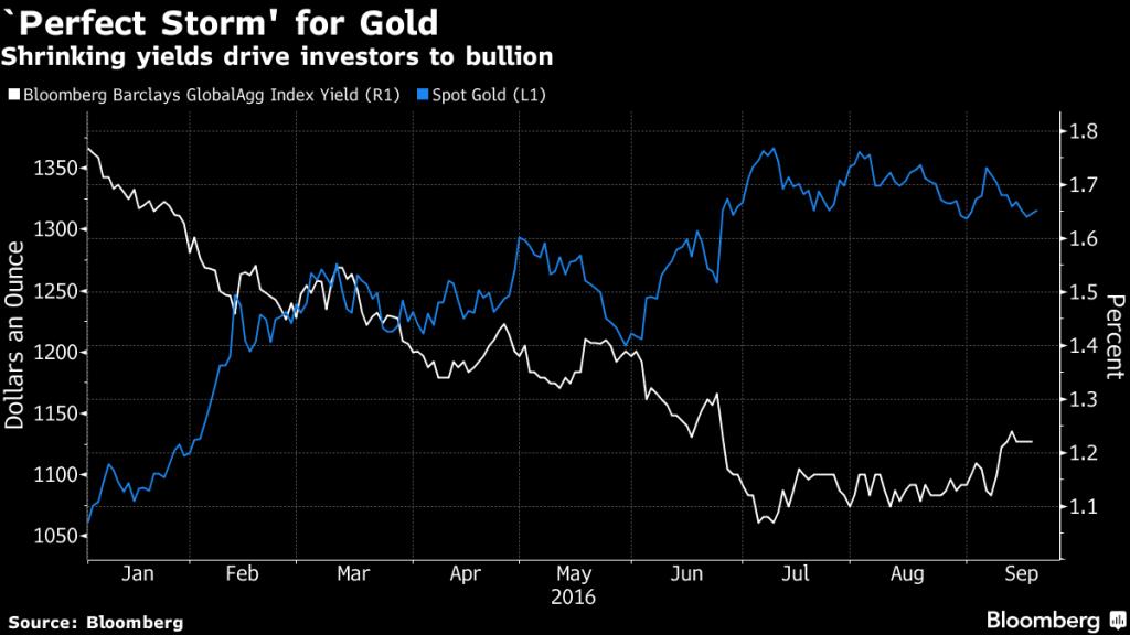 gold_bull_market