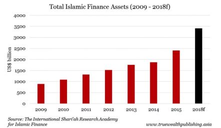 islamic-gold