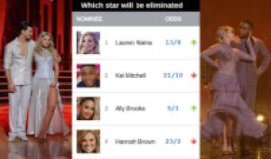 'Dancing with the Stars' elimination predictions: Will Kel Mitchell or Lauren Alaina fall short of the finals?