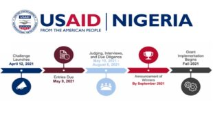 USAID/Nigeria COVID-19 Food Security Challenge 2021 for Nigerian Youths