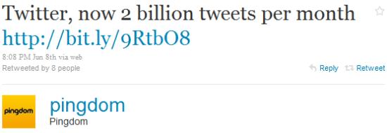 Tweet Milestone