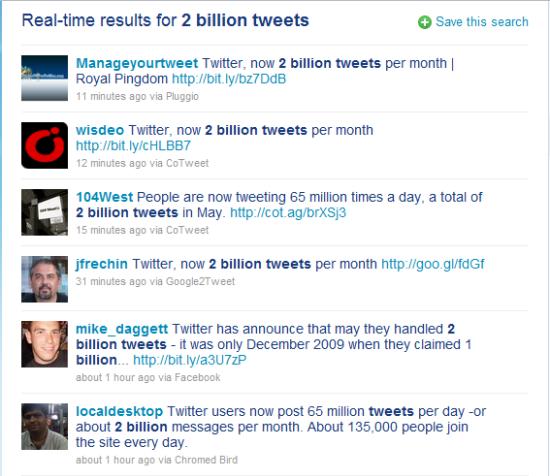Tweets from Tweeples