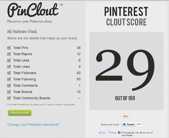 Find PinClout Score