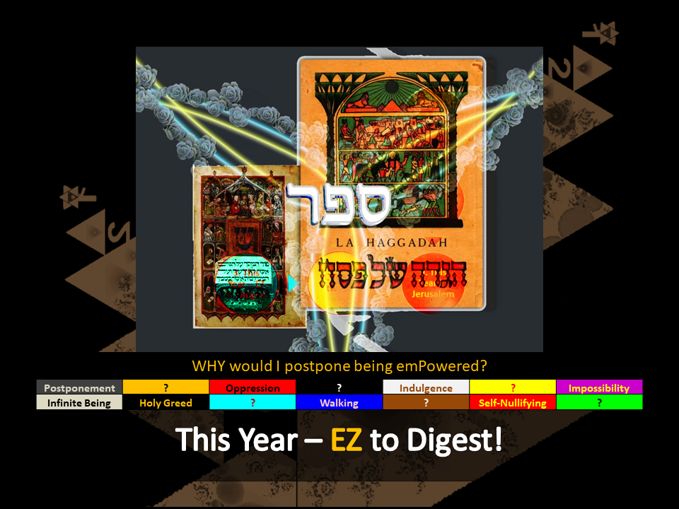 This Year – EZ to Digest!