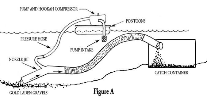 Suction Gravel Transfer image 1
