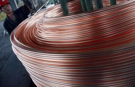 Copper Technical Analysis
