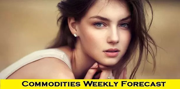 MCX Weekly Technical Research