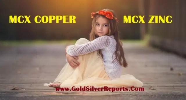 MCX Copper, Zinc Tips 04-Oct-2018 – Neal Bhai Reports via @goldsilverrepor