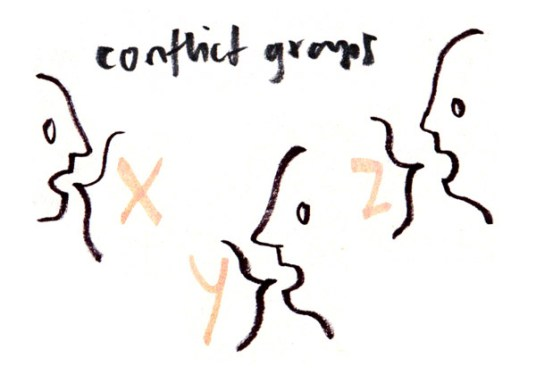 crispinreed_conflict-groups-sm