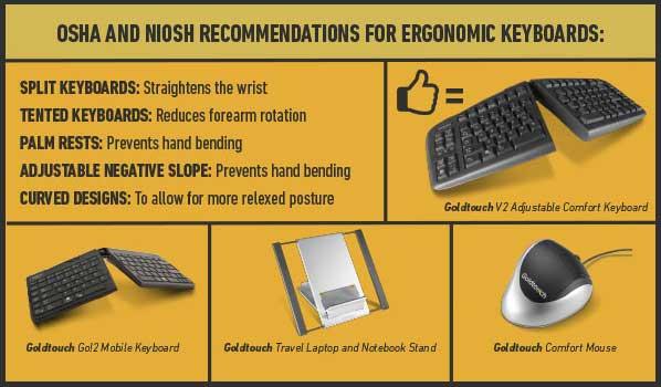 OSHA and NIOSH recommendations for ergonomic keyboards