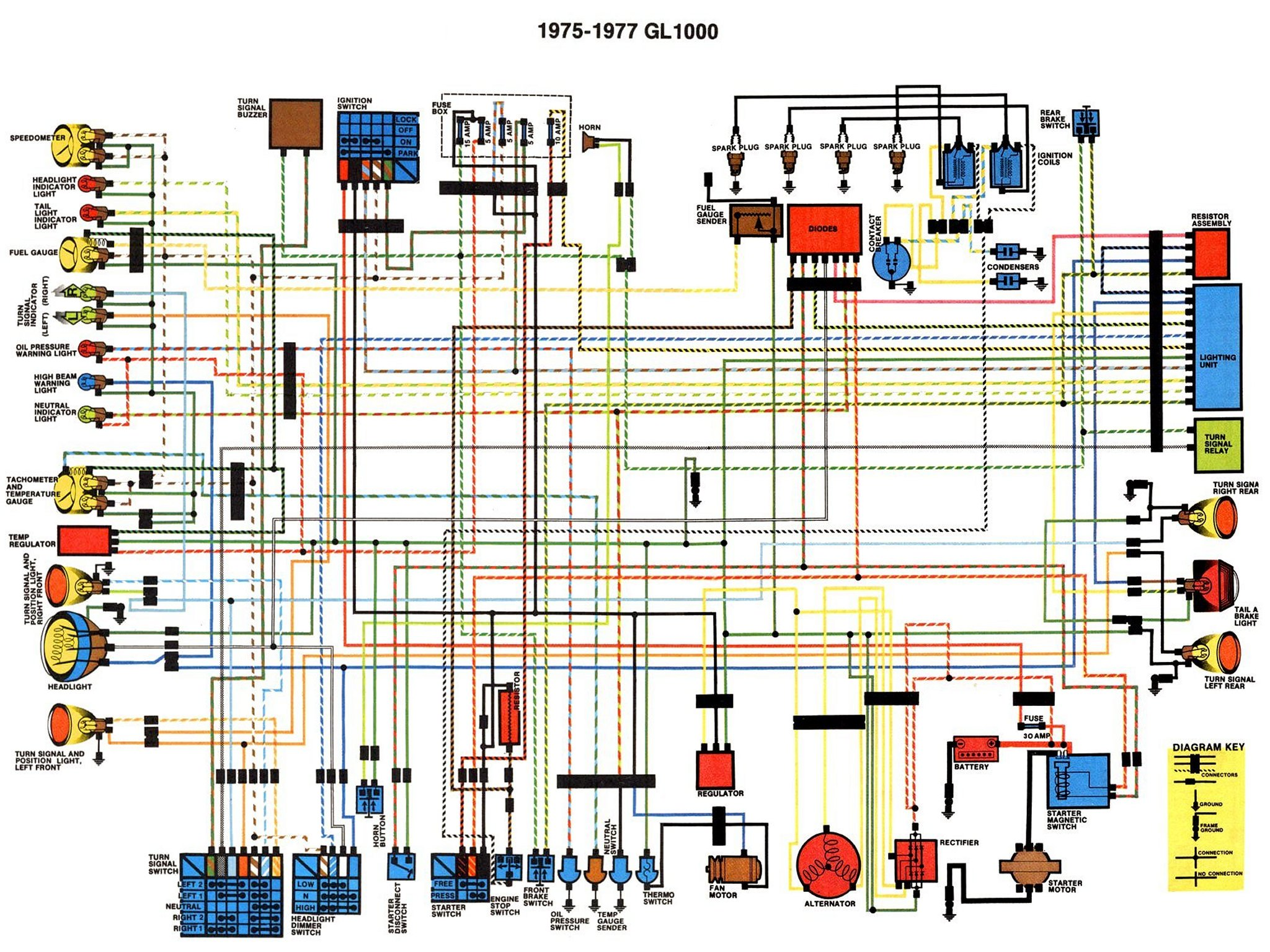 honda goldwing wiring harness wiring diagrams fjgl1100 wiring harness diagram wiring diagram schematics 1981 honda goldwing gl1100 wiring harness honda goldwing wiring harness