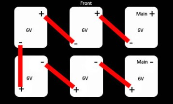 ez go textron battery wiring diagram wiring diagrams how to clean golf cart batteries safely and easily out damage