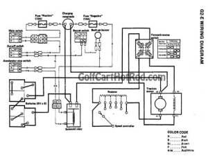 Yamaha G9 Golf Cart Electrical Wiring Diagram  Resistor Coil