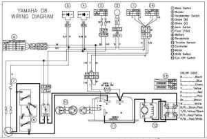 Yamaha G8 Golf Cart Electric Wiring Diagram Image For