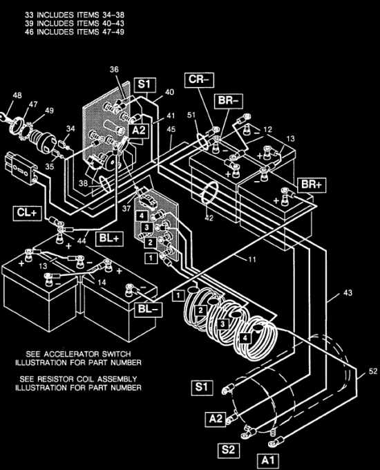 1984 ez go wiring diagram schematic schematic diagrams ez go golf cart  wiring 1983 ezgo wiring