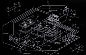 Club Car DS 36 Volt Wiring Diagram For Non Vglide Carts