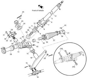 EZGO Steering Column And Gear Box Diagram For 952001 TXT