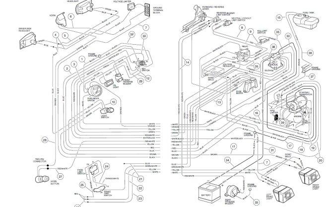 2006 gas club car wiring diagram wiring diagram club car wiring diagram gas image about