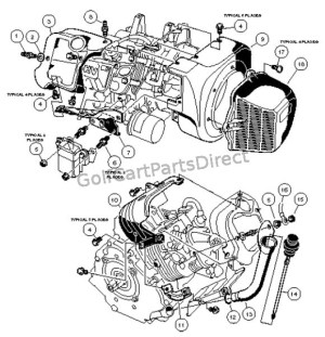 FE 290 Engine – Carryall 1 & 2 – Part 1  Club Car parts