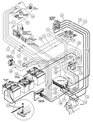 WIRING  CARRYALL I POWERDRIVE ELECTRIC VEHICLE  Club Car parts & accessories