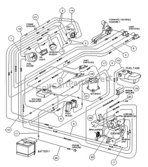 WIRING, GASOLINE VEHICLE  CARRYALL I  GolfCartPartsDirect
