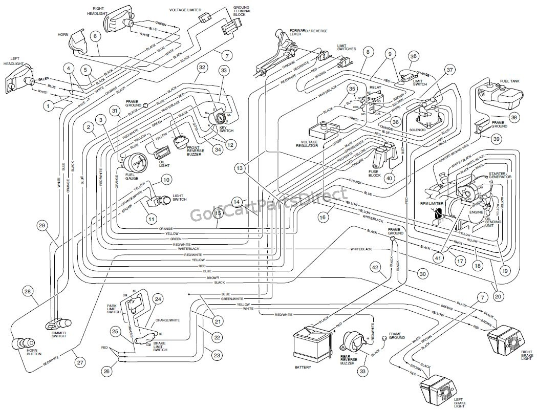 Car starter wiring diagram together with club car turf carry all 2 wiring gasoline vehicle carryall vi club car parts accessories rh golfcartpartsdirect