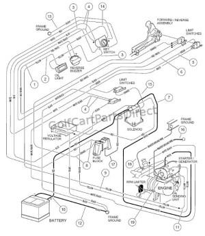 Electric Club Car Golf Cart Wiring Diagram