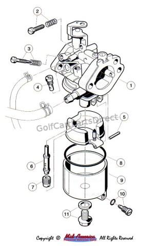 19921996 Club Car DS Gas or Electric  Club Car parts