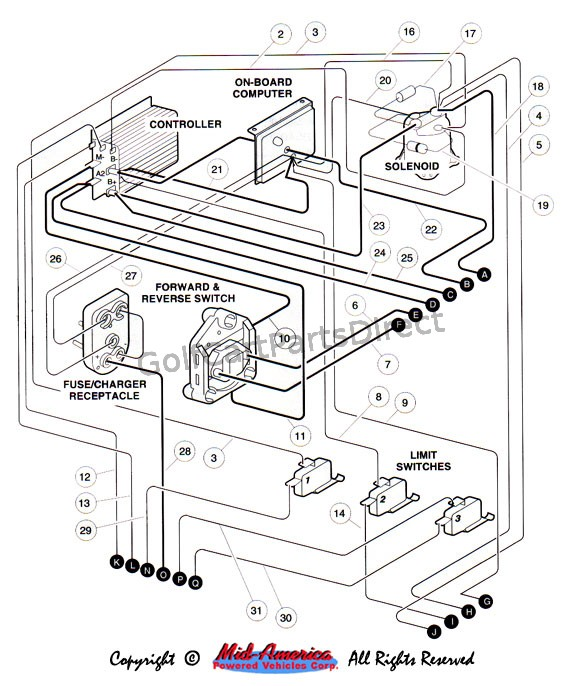 battery wiring diagram for club car golf cart wiring diagram club car golf cart battery wiring diagram and