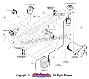 Wiring  Gas  Club Car parts & accessories