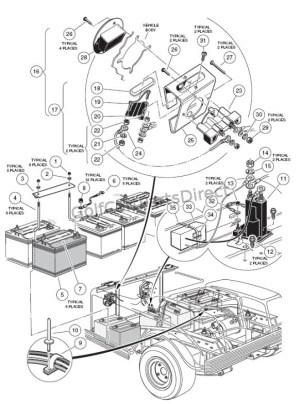 Charger and Batt Mount 36V  Club Car parts & accessories