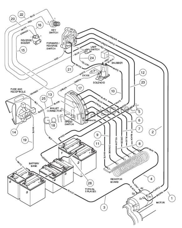 97 ez go 36v cart wiring diagram ez go cart repair